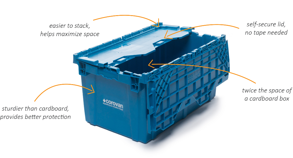 Corovan Eco-friendly Moving Crates